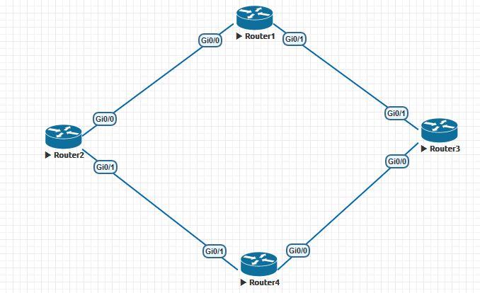 ¡Ya hemos terminado las conexiones BGP y los anuncios de nuestras IPS! Comenzamos.